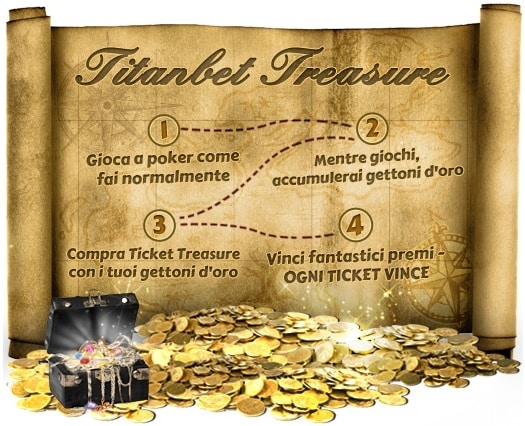 Titanbet_poker_programma_fedeltà