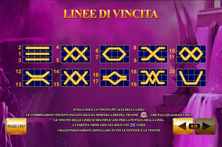 age_of_the_gods_vincita