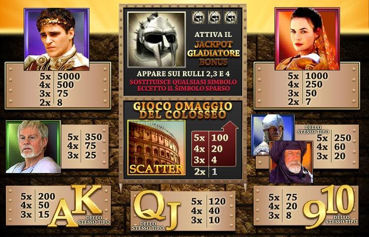 Gladiator_slot_Coliseum_bonus_game