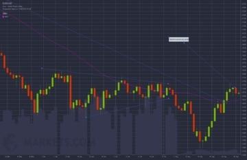markets_funzionalità