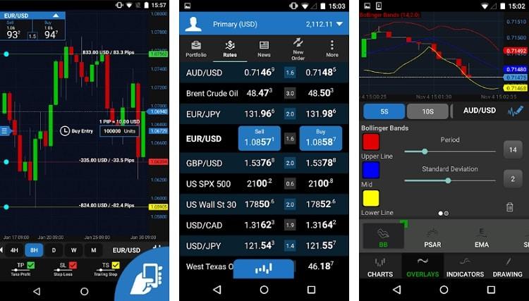app per il trading mobile