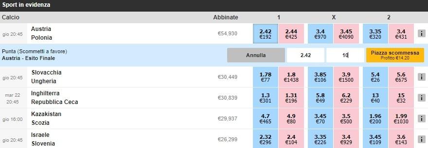 betting_exchange_come_funziona