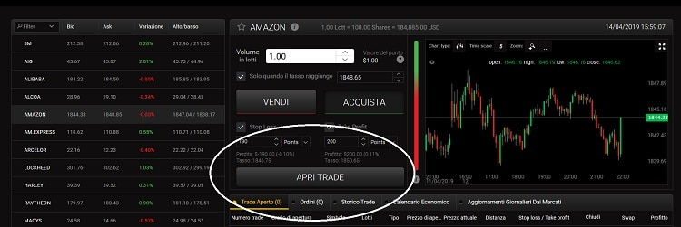 24option_esempio_apri_trade