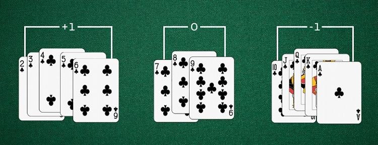 strategie_blackjack