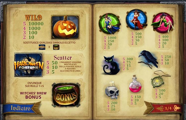 trucchi_halloween_fortune_slot