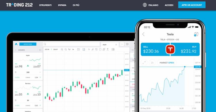 come-funziona-trading-212