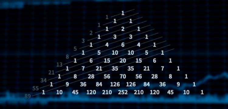 cosa-fibonacci-trading