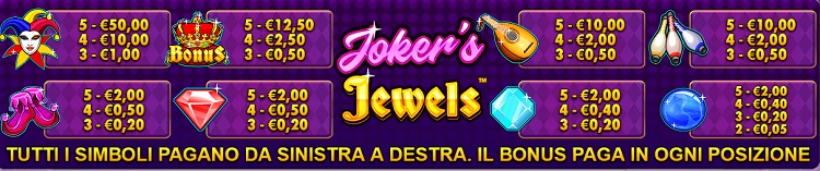 jokers_jewels_slot_cosa_rende_speciale