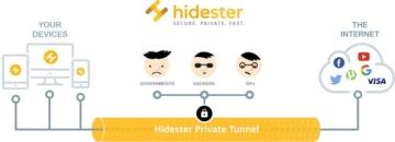 hidester_vpn_compatibilita_dispositivi_piattaforme