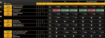 piattaforma scommesse di planetwin365
