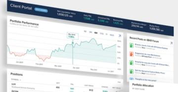 come-funziona-interactive-brokers