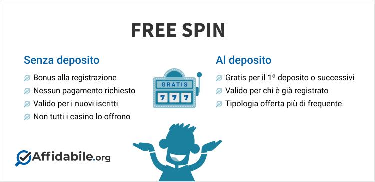 differenze free spin senza deposito e con deposito