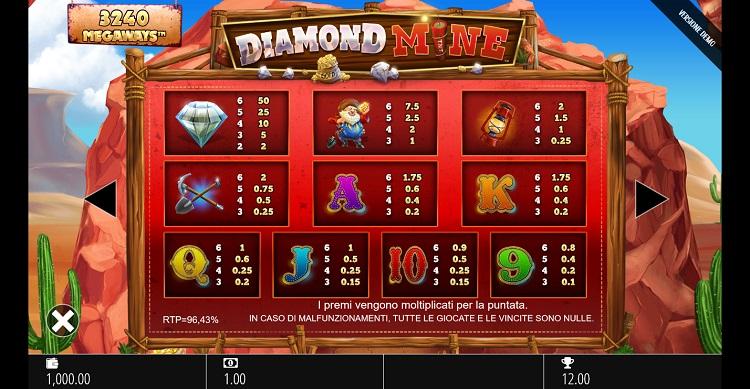 diamond_mine_megaways_slot_come_funziona