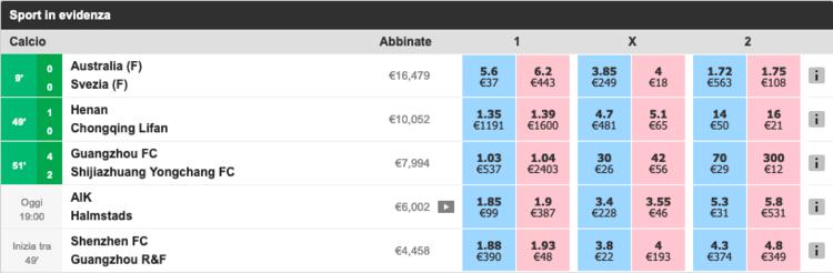 dettaglio del betting exchange betfair
